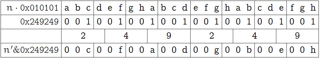 Обстоятельно о подсчёте единичных битов - 4