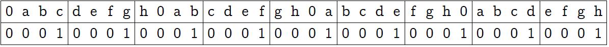 Обстоятельно о подсчёте единичных битов - 5