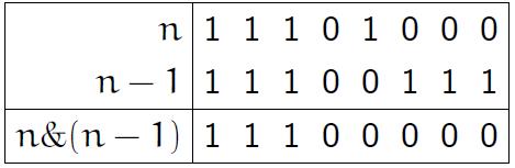 Обстоятельно о подсчёте единичных битов - 1