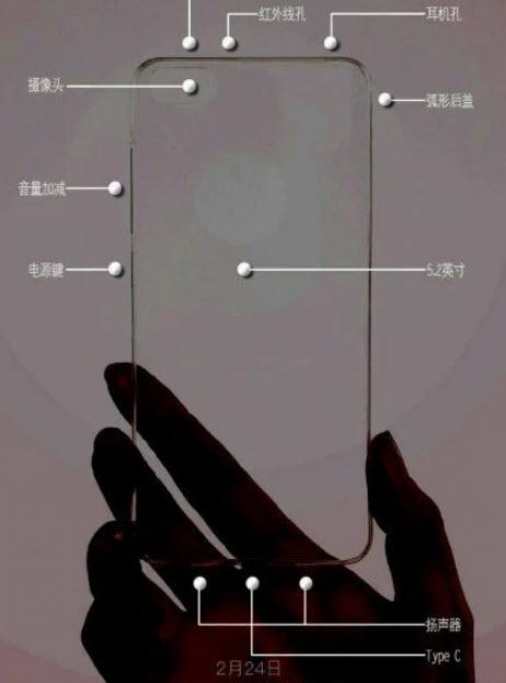 Чехол смартфона Xiaomi Mi5 указывает на положение камеры и наличие двух громкоговорителей