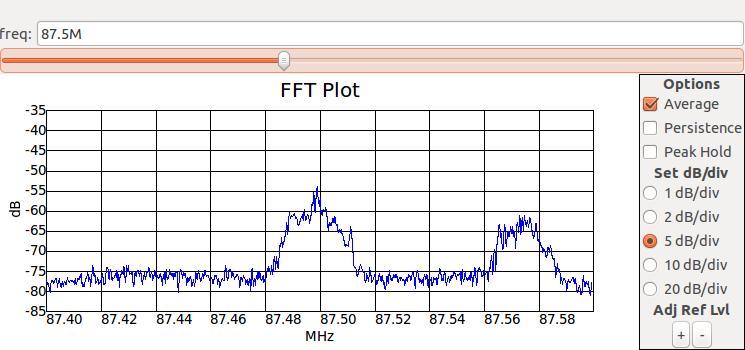 Радиоприёмник из DVB стика за $8 — изучаем SDR с GNURadio - 1