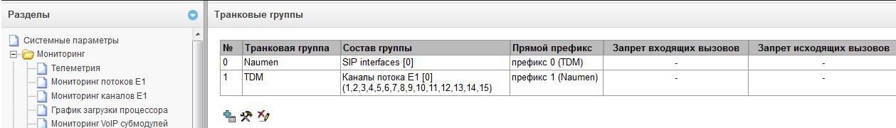 Русский колл-центр: екатеринбуржский Наумен + SIP-шлюз сборки Новосибирска, результаты - 16