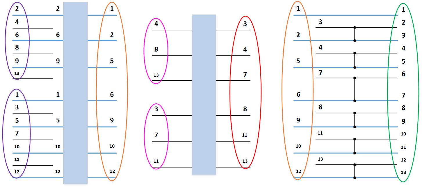 Сеть обменной сортировки со слиянием Бэтчера - 27