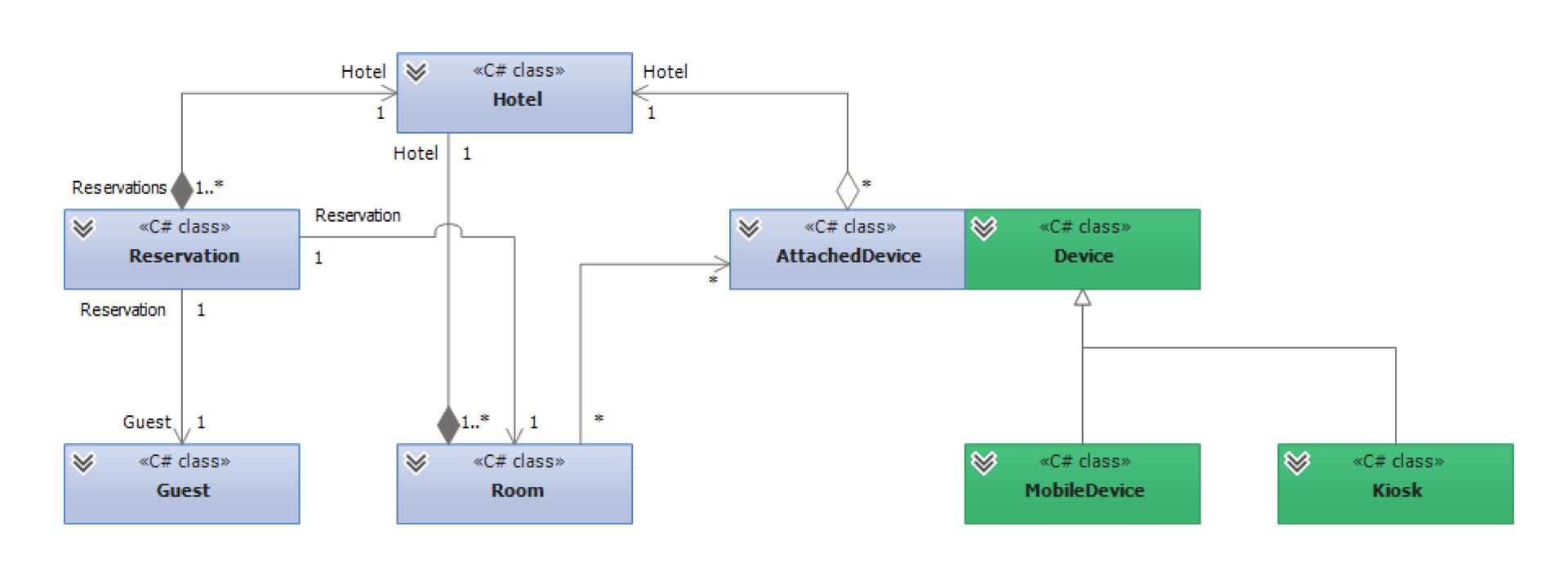 Подходы к проектированию RESTful API - 6