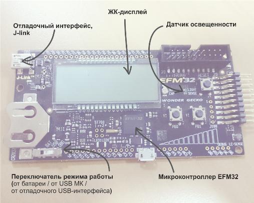 На что стоит променять Cortex-M3? - 8