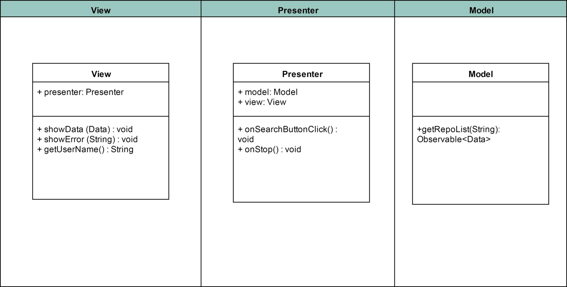 Построение Android приложений шаг за шагом, часть вторая - 2