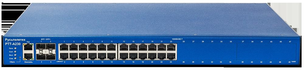 Чем заменить Cisco? Импортозамещение коммутаторов доступа - 10