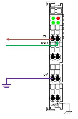 Реализация MODBUS RTU сервера с помощью интерфейсного модуля Fastwel и программного обеспечения CoDeSys - 4