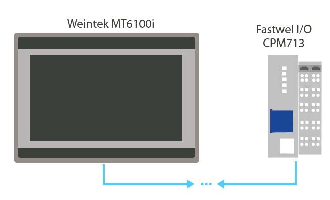 Реализация MODBUS RTU сервера с помощью интерфейсного модуля Fastwel и программного обеспечения CoDeSys - 1