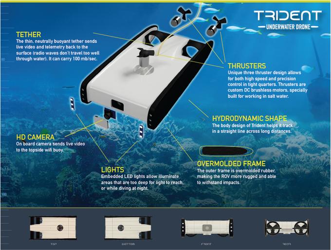 Подводный дрон OpenROV Trident - 6