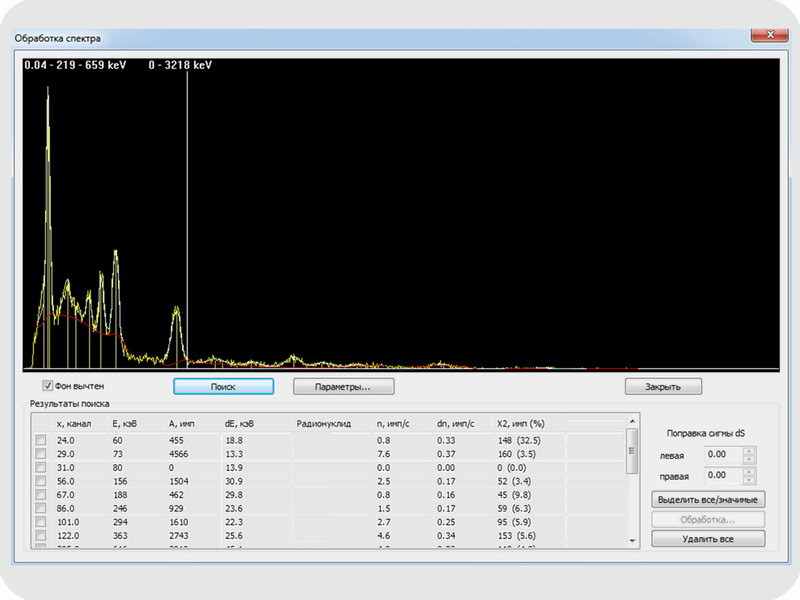 Электростатическая очистка воздуха помещений от продуктов распада радона. Часть 1, введение - 28