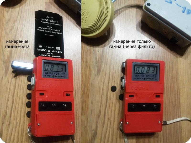 Электростатическая очистка воздуха помещений от продуктов распада радона. Часть 1, введение - 29