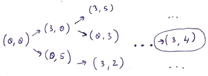 Ленивый список в C++ - 3
