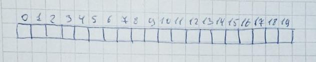 Особенности использования и тестирования кода С++ на микроконтроллерах - 2