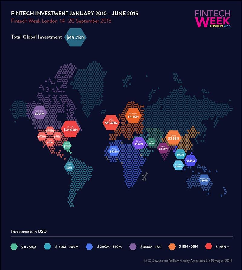 10 трендов в мире финтеха, которые полезно знать стартапам - 2
