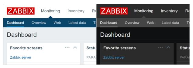 Zabbix 3.0: Интерфейс - 2