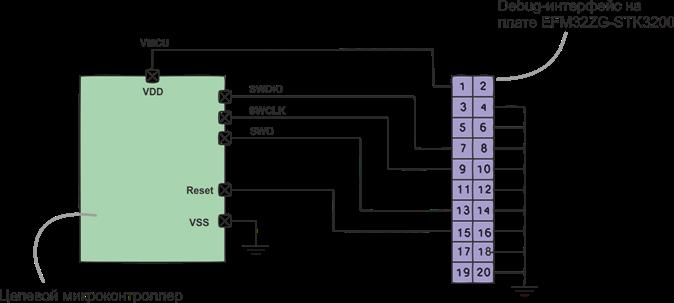 Статья про микроконтроллер EFM32ZG110F32 - 22