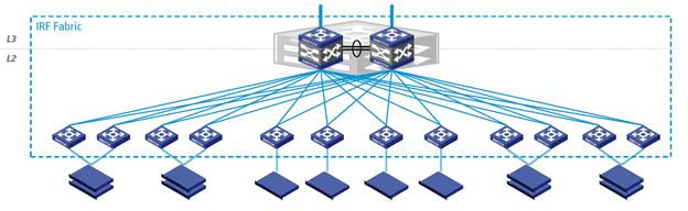 Технология виртуализации HPE Intelligent Resilient Framework - 17