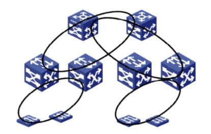Технология виртуализации HPE Intelligent Resilient Framework - 3