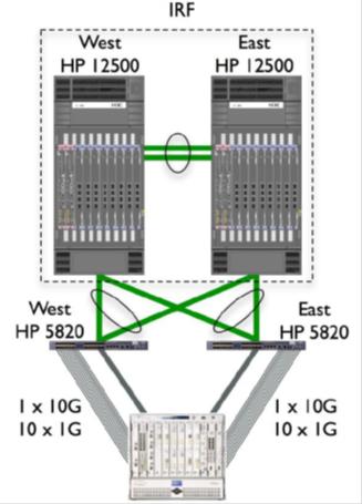 Технология виртуализации HPE Intelligent Resilient Framework - 7