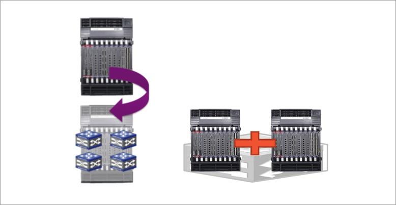Технология виртуализации HPE Intelligent Resilient Framework - 1