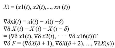 Эксперимент: создание алгоритма для прогнозирования поведения фондовых индексов - 2
