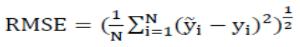 Эксперимент: создание алгоритма для прогнозирования поведения фондовых индексов - 3