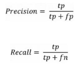 Эксперимент: создание алгоритма для прогнозирования поведения фондовых индексов - 4
