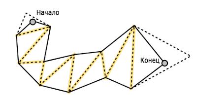 Pathfinding: До одури простая реализация алгоритма воронки (Funnel Algorithm) - 1