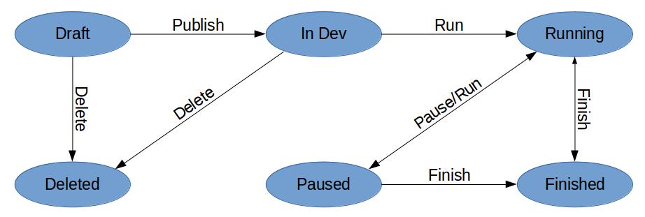 Как устроено сплит-тестирование в Badoo - 9