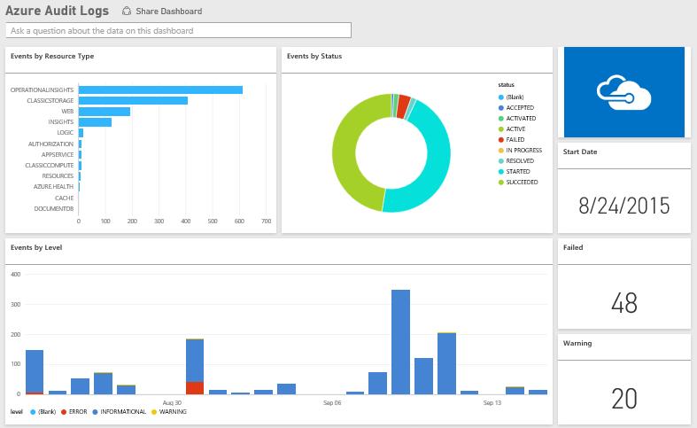 Analyze logs using Power BI