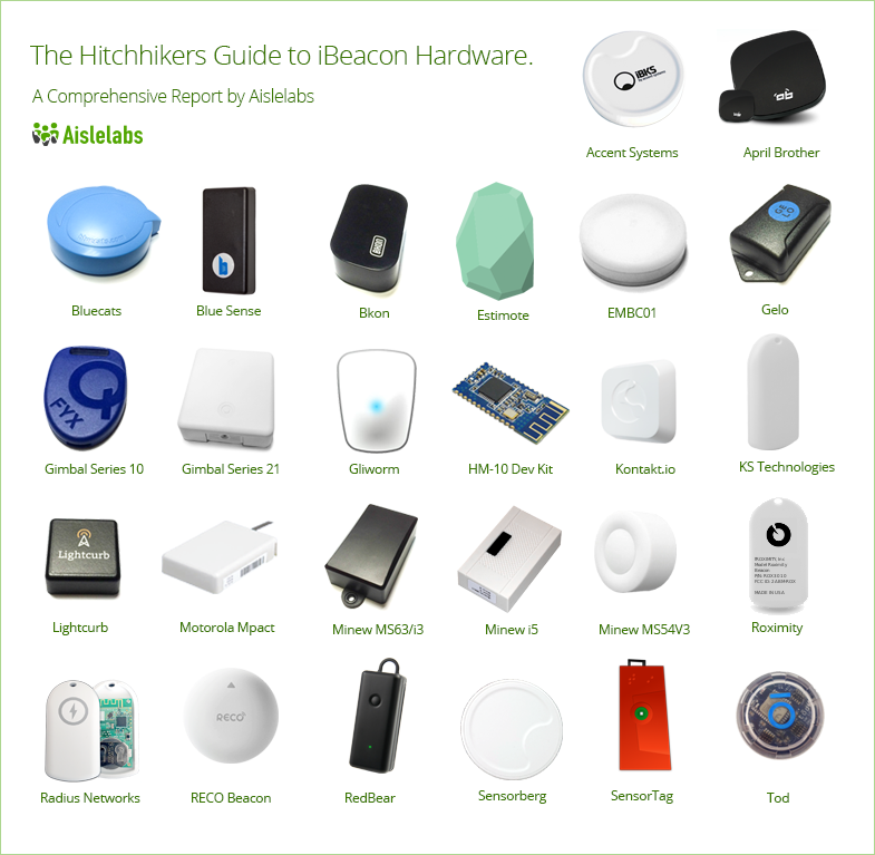 Physical web. Bluetooth маячки. Eddystone. Google's beacon platform - 3