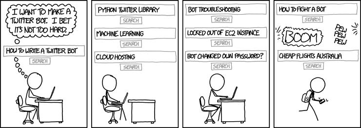 writing a twitter bot