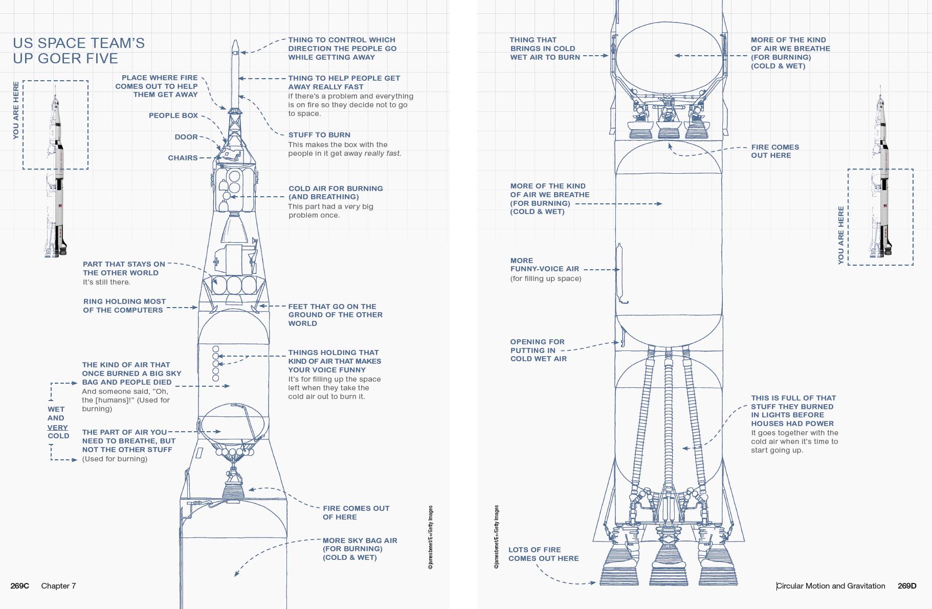Рисунки автора XKCD внесут в школьные учебники - 2