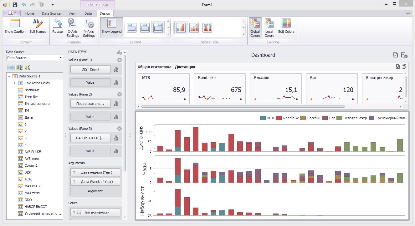 Визуализируем данные тренировок с DevExpress Dashboard - 5
