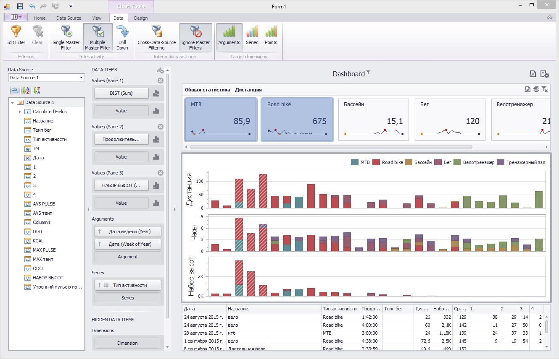 Визуализируем данные тренировок с DevExpress Dashboard - 7