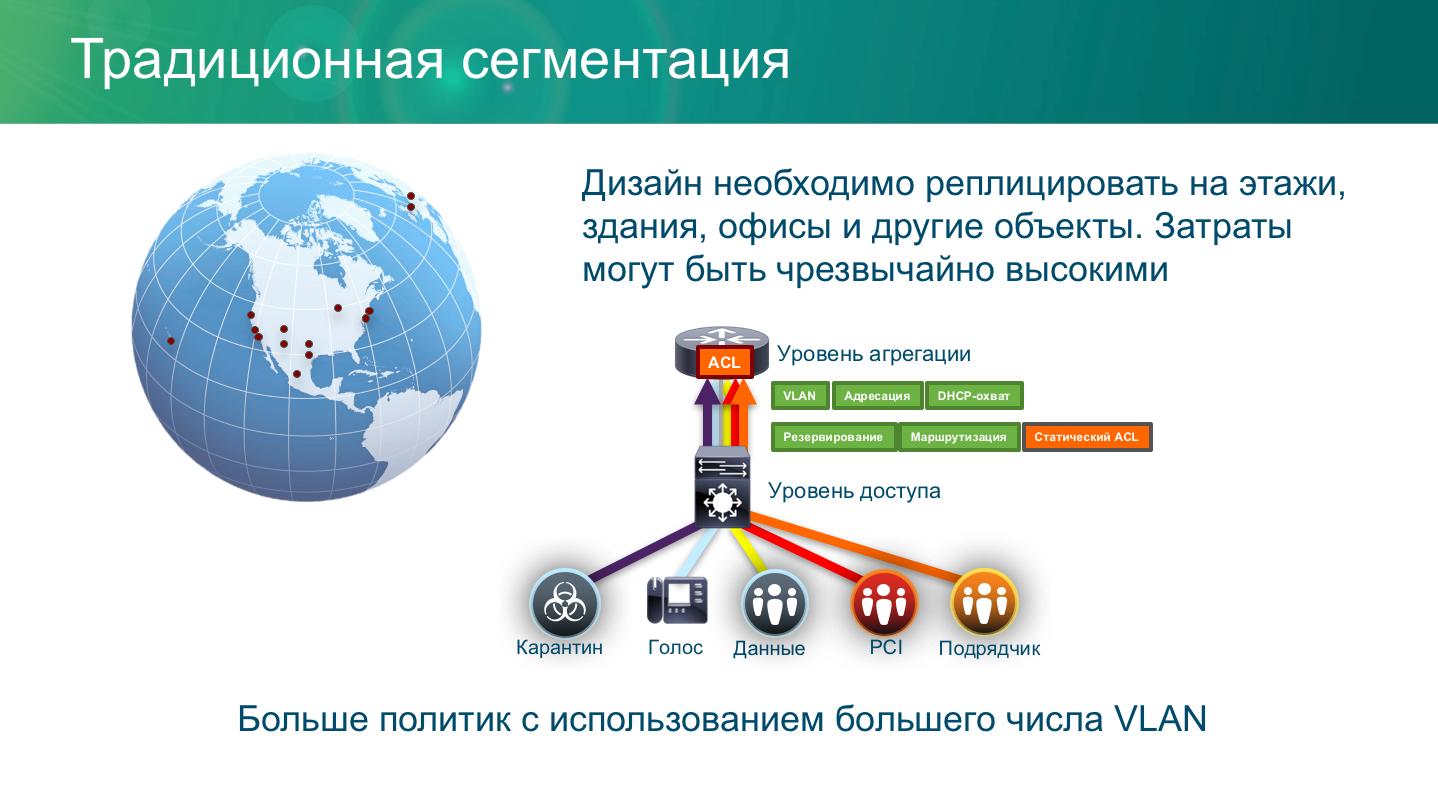 Защита платежной инфраструктуры банка - 3