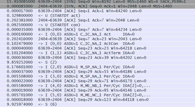 Как я писал библиотеку под МЭК 870-5-104 на Arduino при помощи Wireshark - 17