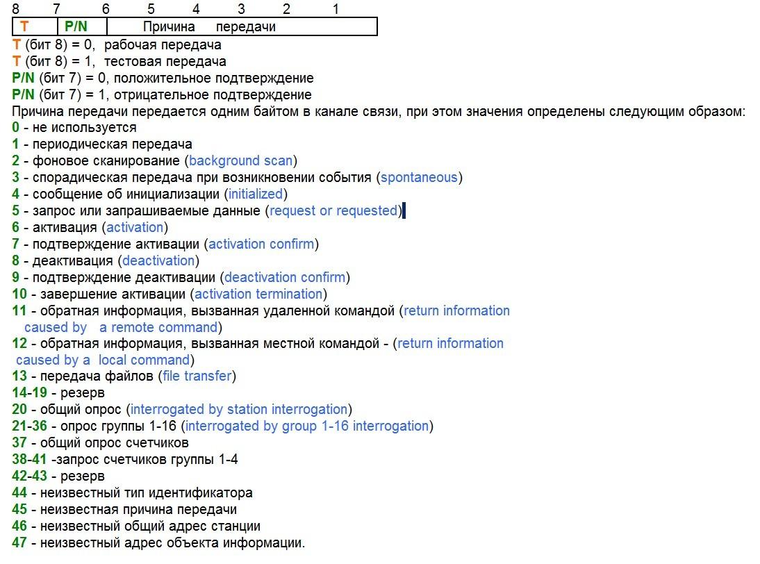 Как я писал библиотеку под МЭК 870-5-104 на Arduino при помощи Wireshark - 20