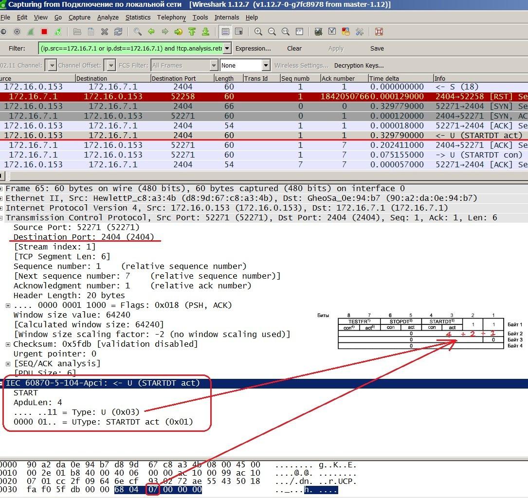 Как я писал библиотеку под МЭК 870-5-104 на Arduino при помощи Wireshark - 6