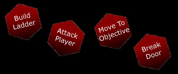 Списки действий: простой, гибкий, расширяемый ИИ - 3