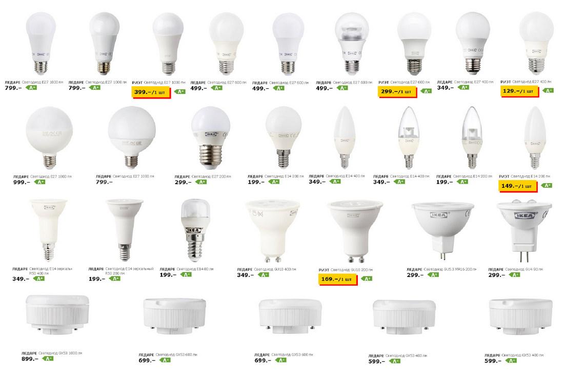 Все светодиодные лампы IKEA - 1