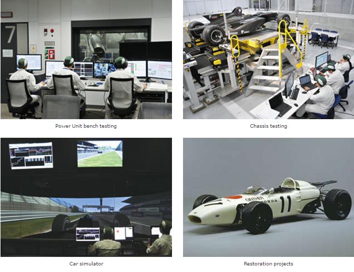 Honda усовершенствовала управление силовой установкой автомобиля Формулы 1 при помощи IBM Watson IoT - 3