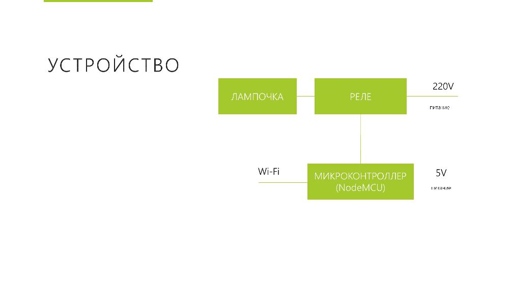 IoT-решение за 1,5 часа - 11