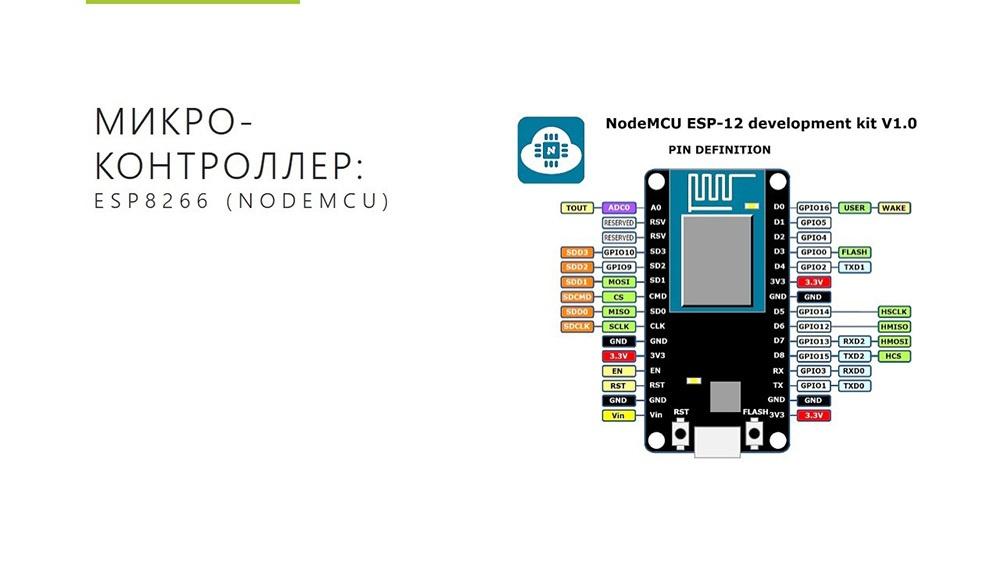 IoT-решение за 1,5 часа - 13