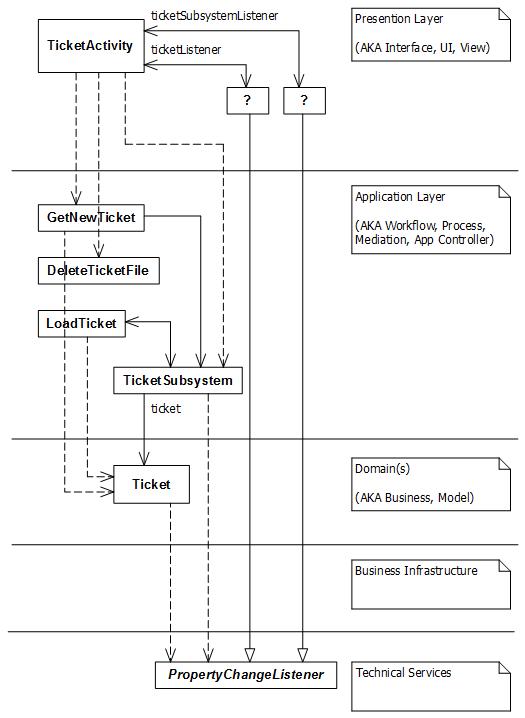 Асинхронные операции и пересоздание Activity в Android - 1