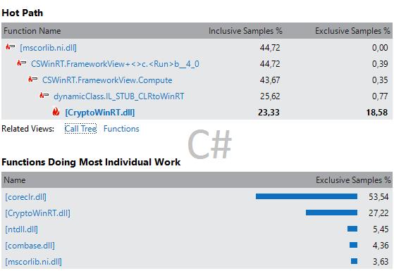 Небольшое сравнение производительности UWP-WinRT API языковых проекций - 6