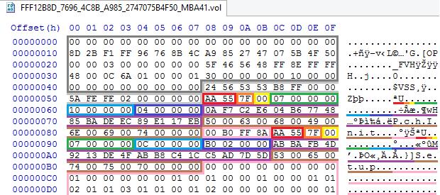 Устройство NVRAM в UEFI-совместимых прошивках, часть первая - 3