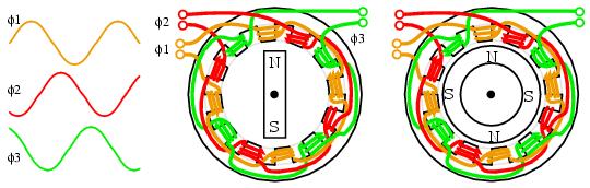 Поддержание положения в сервоприводе: подчинённое регулирование vs шаговый режим - 5