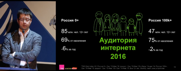 9 Аудитория интернета 2016